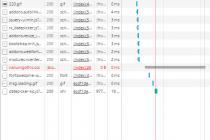 신서버 모든 PHP의 속도를 알아보자!