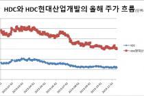 아시아나 품은 HDC현대산업개발, 증권가 반응은 `글쎄`